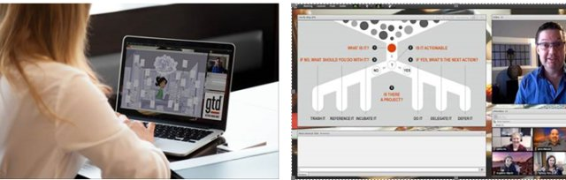 GTD® Mastering Workflow Level Two, Fundamentals (VIRTUAL)