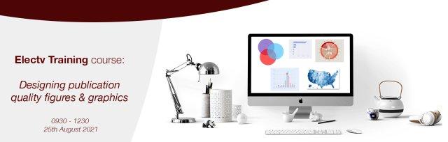 Designing publication quality figures & graphics