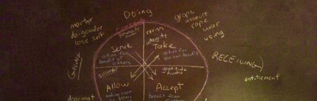 Learning the Wheel of Consent