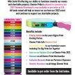 Rainbow Wristband 2021 image