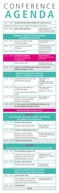 Rural Wellbeing: Building Resilience Together Conference image