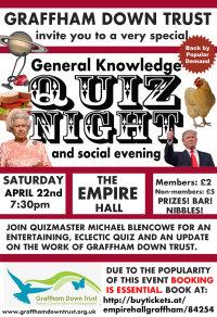 Graffham Down Trust Quiz Night with Michael Blencowe image