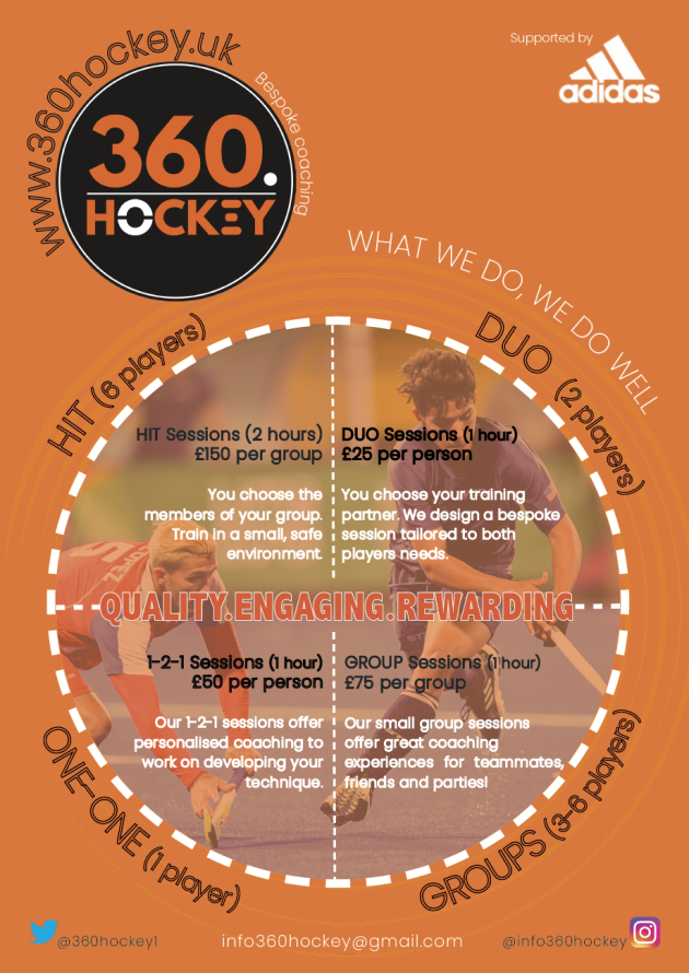 360.HOCKEY pitch session options